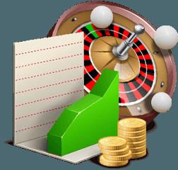 winstgevende strategie